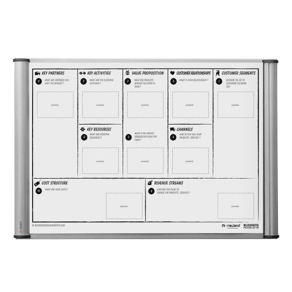 TemplatePad Business Model Canvas (English)